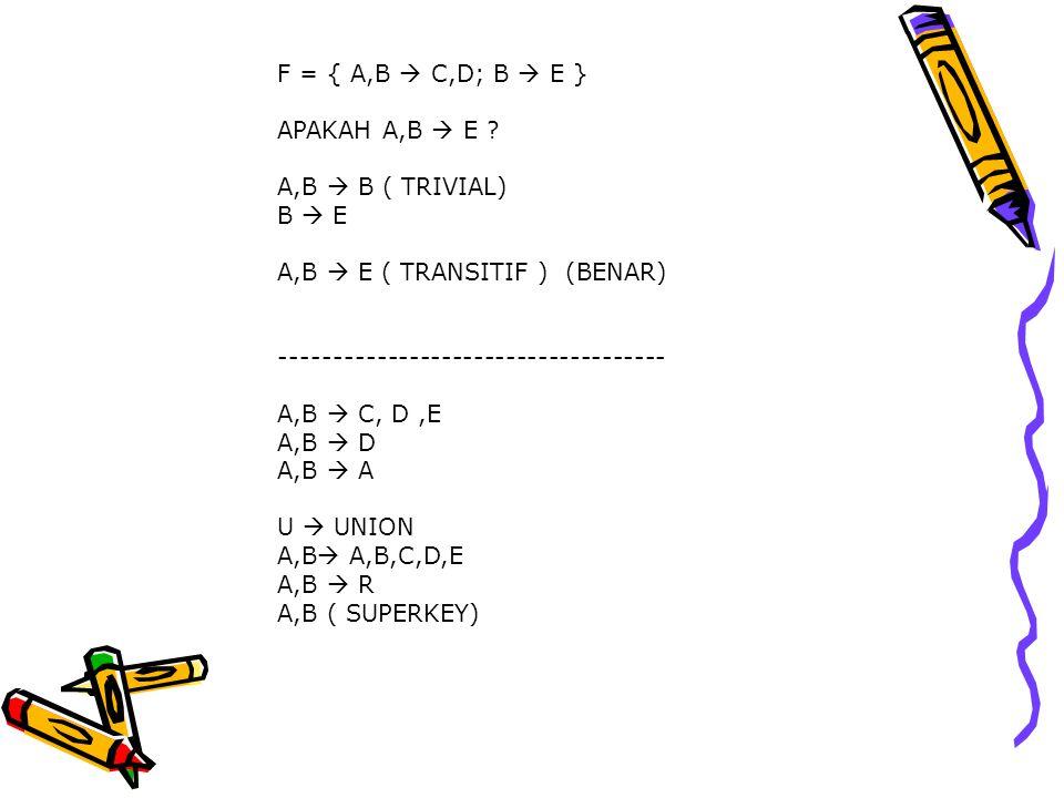 F = { A,B  C,D; B  E } APAKAH A,B  E ? A,B  B ( TRIVIAL) B  E A,B  E ( TRANSITIF ) (BENAR) ------------------------------------ A,B  C, D,E A,B