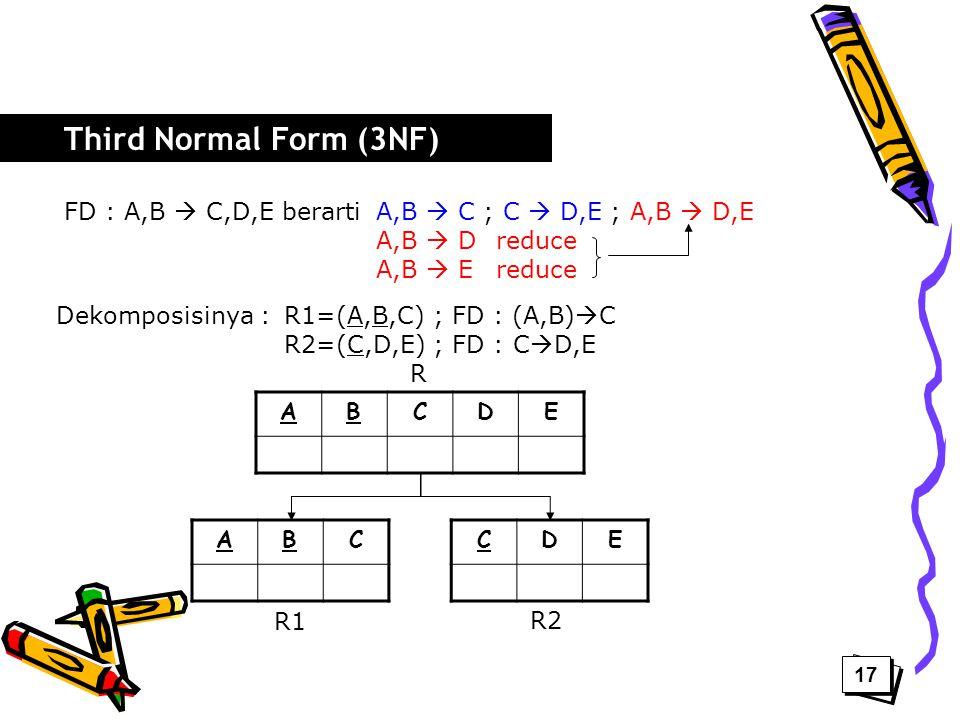 FD : A,B  C,D,E berarti A,B  C ; C  D,E ; A,B  D,E A,B  D reduce A,B  E reduce Dekomposisinya : R1=(A,B,C) ; FD : (A,B)  C R2=(C,D,E) ; FD : C