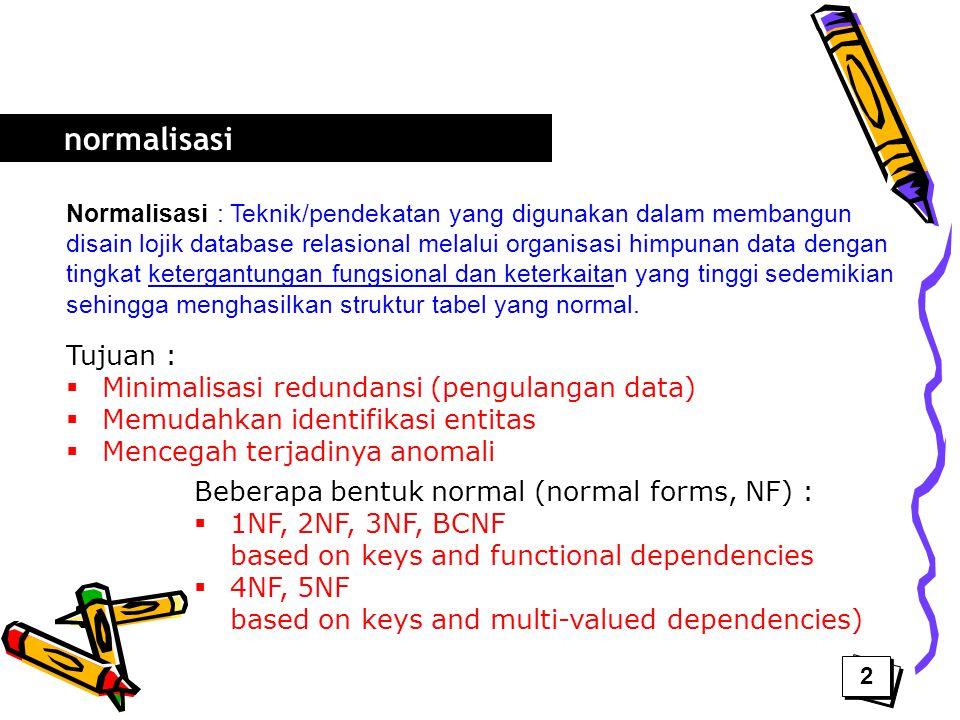 normalisasi Normalisasi : Teknik/pendekatan yang digunakan dalam membangun disain lojik database relasional melalui organisasi himpunan data dengan ti