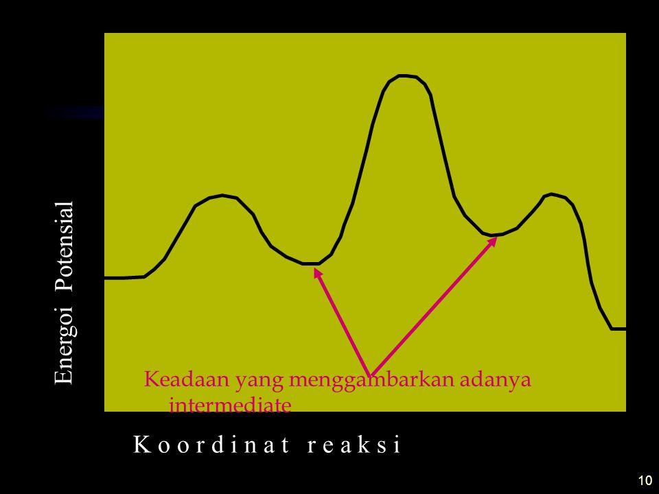10 Keadaan yang menggambarkan adanya intermediate K o o r d i n a t r e a k s i Energoi Potensial