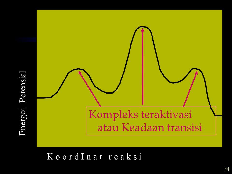 11 Kompleks teraktivasi atau Keadaan transisi K o o r d I n a t r e a k s i Energoi Potensial