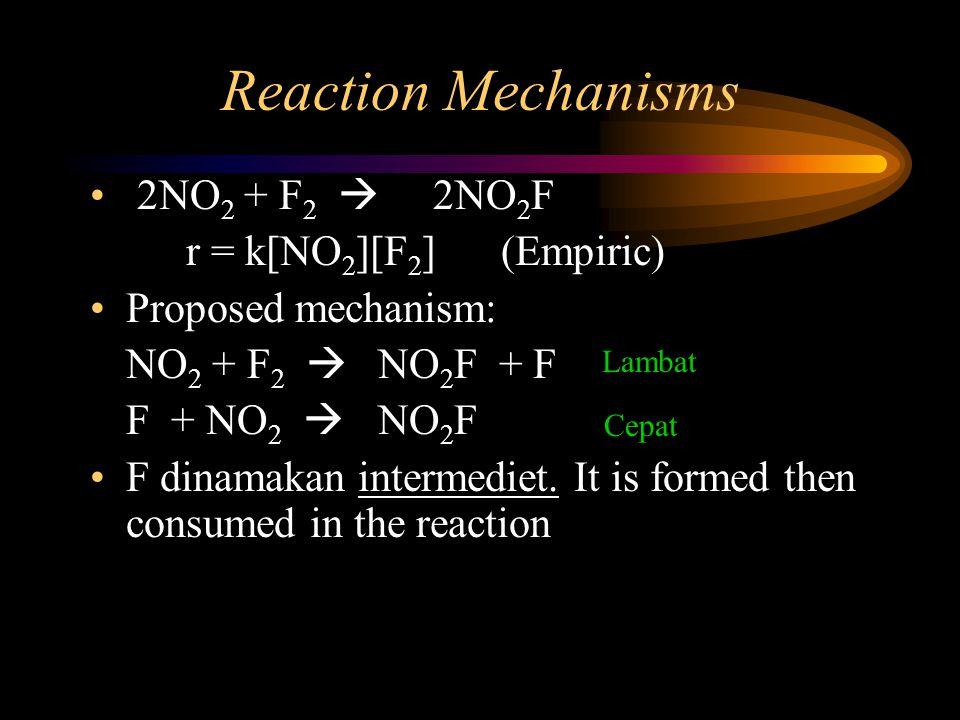 2NO 2 + F 2  2NO 2 F r = k[NO 2 ][F 2 ] (Empiric) Proposed mechanism: NO 2 + F 2  NO 2 F + F F + NO 2  NO 2 F F dinamakan intermediet. It is formed