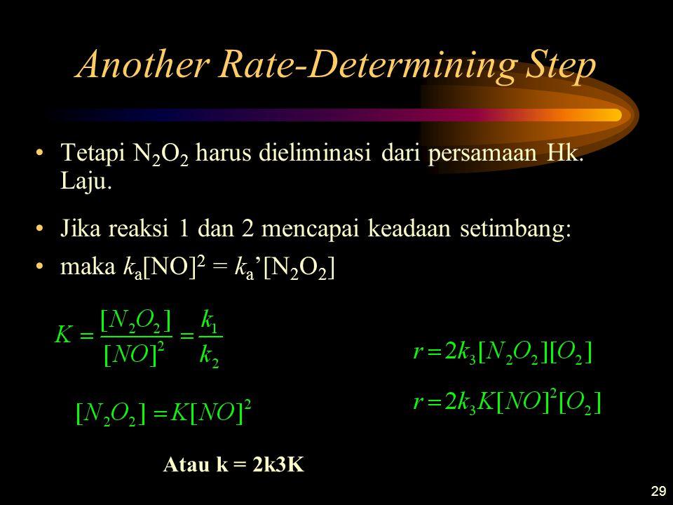 29 Another Rate-Determining Step Tetapi N 2 O 2 harus dieliminasi dari persamaan Hk. Laju. Jika reaksi 1 dan 2 mencapai keadaan setimbang: maka k a [N