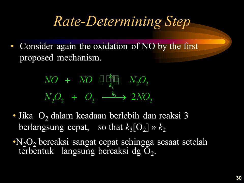 30 Rate-Determining Step Consider again the oxidation of NO by the first proposed mechanism. Jika O 2 dalam keadaan berlebih dan reaksi 3 berlangsung