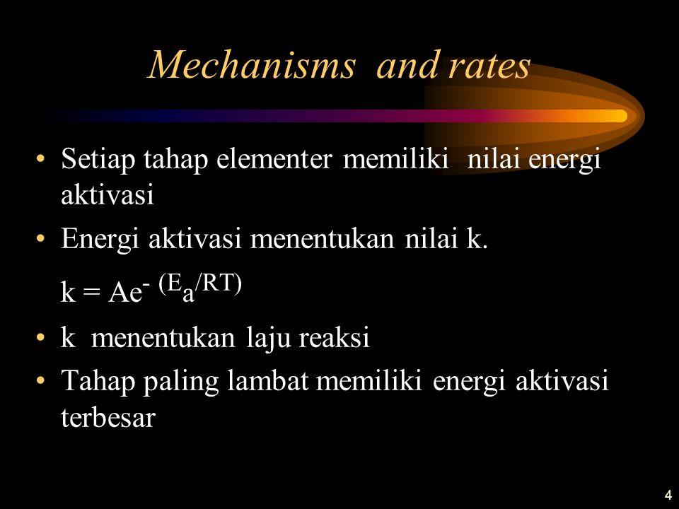 4 Mechanisms and rates Setiap tahap elementer memiliki nilai energi aktivasi Energi aktivasi menentukan nilai k. k = Ae - (E a /RT) k menentukan laju