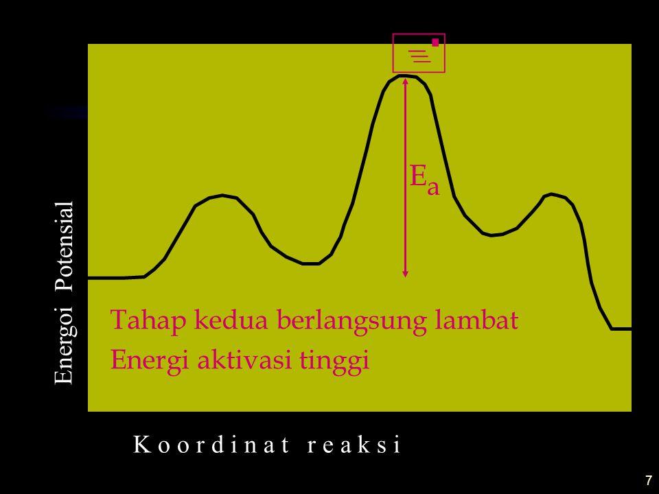 7 Tahap kedua berlangsung lambat Energi aktivasi tinggi + EaEa K o o r d i n a t r e a k s i Energoi Potensial