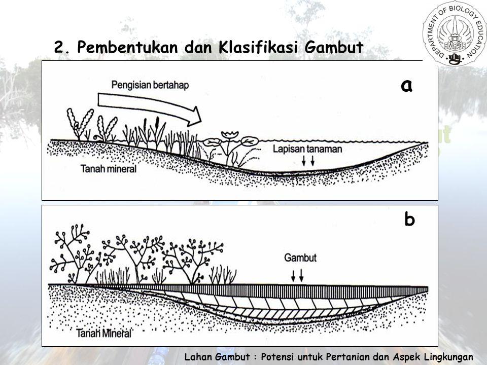 Lahan Gambut : Potensi untuk Pertanian dan Aspek Lingkungan 2.