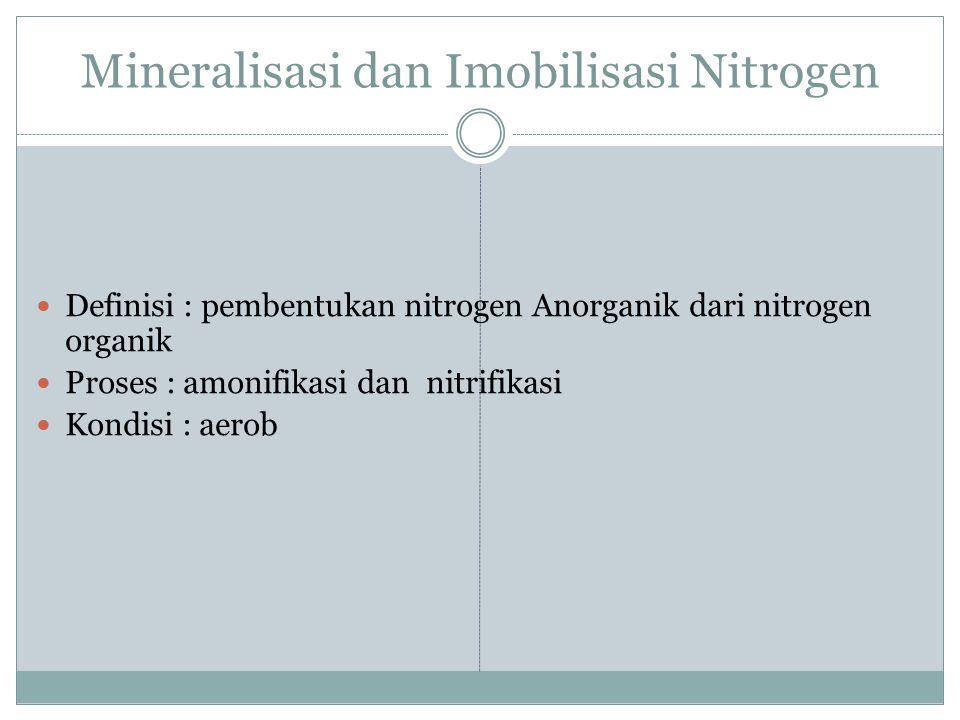 Anabaena azollae Manfaat : pupuk hijau lahan sawah Sifat : mudah dekomposisi karena rasio C/N rendah Organela : heterosit cyanobacterium Aplikasi : me