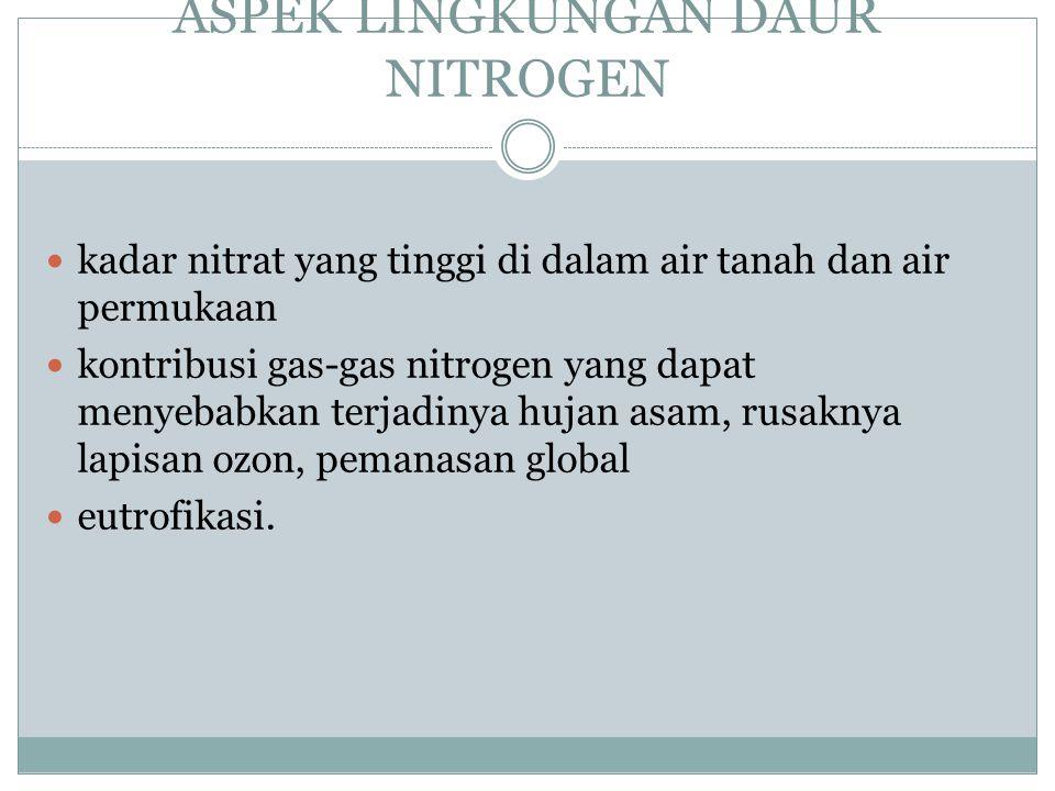 Faktor aerasi tanah ketersediaan nitrat ketersediaan karbon faktor lingkungan