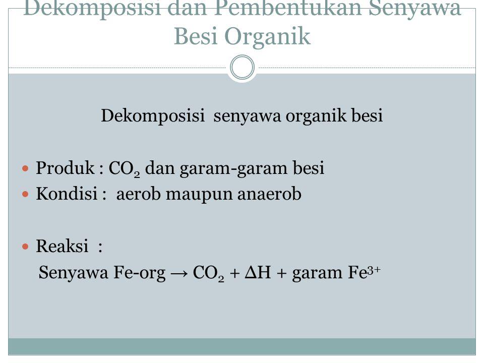Oksidasi Besi Contoh reaksi ( Thiobacillus thioxidans) : FeSO 2 + 7 O 2 + 2H 2 O → 2FeSO 4 + 2H 2 SO 4 (1) 4FeSO 4 + O 2 + 2H 2 SO 4 → 2Fe(SO 4 ) 3 +