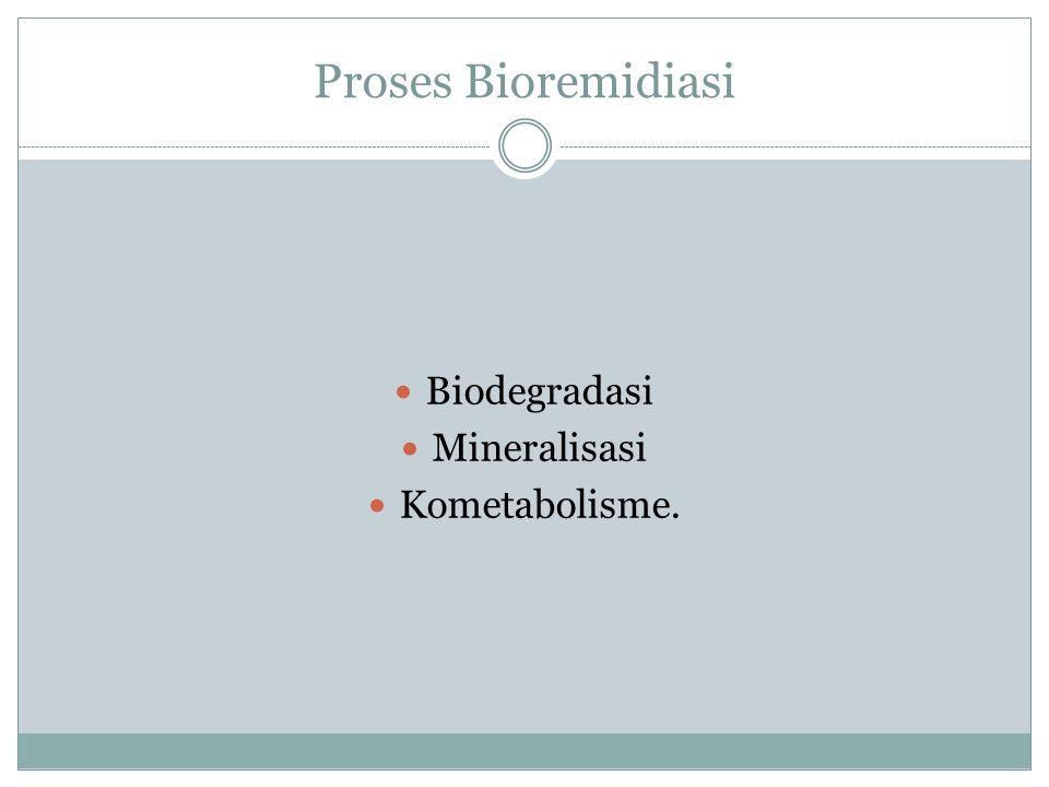 BIOREMIDIASI TANAH TERKONTAMINASI jenis polutan : PCE, TCE, TNT, logam, radionuklida, pestisida, BTEX, PAH, dan PCB Definisi bioremidiasi : strategi a