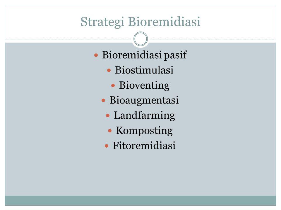 Kriteria Bioremidiasi Jasad mikro harus berkualitas kontaminan target harus menjadi bioavailable tempat bioremidiasi harus memiliki kondisi yang kondu