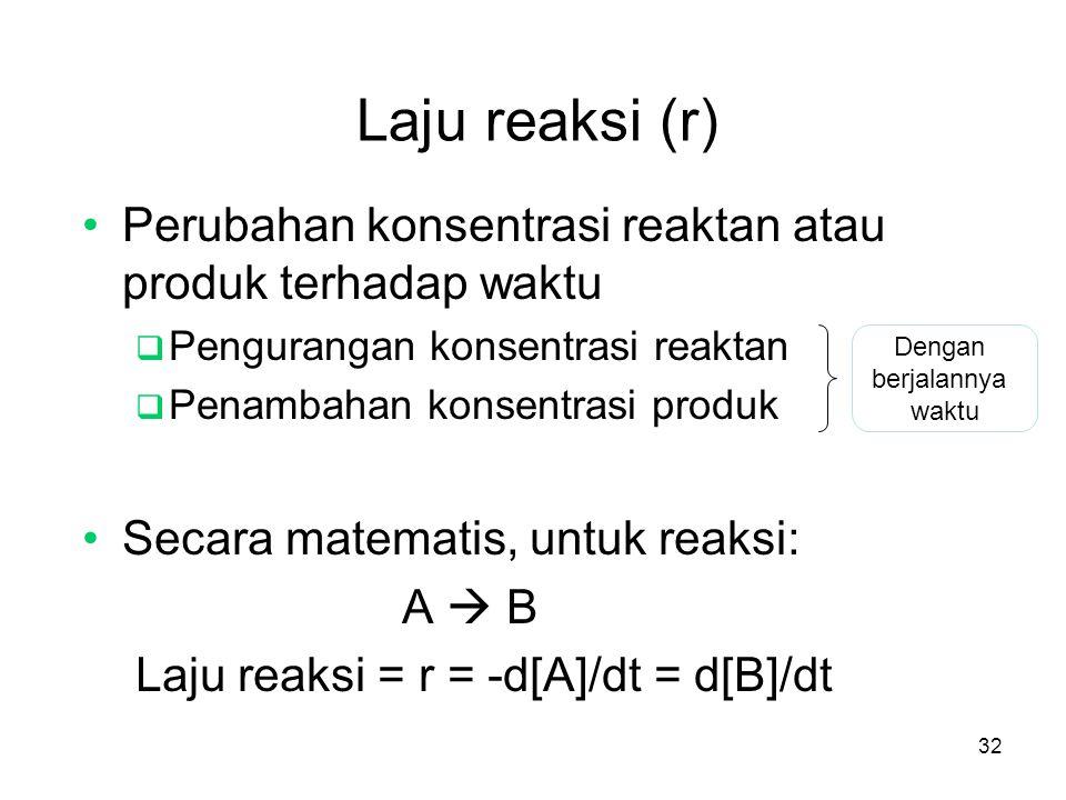 32 Laju reaksi (r) Perubahan konsentrasi reaktan atau produk terhadap waktu  Pengurangan konsentrasi reaktan  Penambahan konsentrasi produk Secara matematis, untuk reaksi: A  B Laju reaksi = r = -d[A]/dt = d[B]/dt Dengan berjalannya waktu