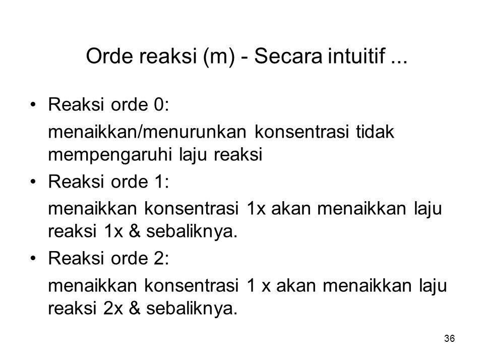 36 Orde reaksi (m) - Secara intuitif...