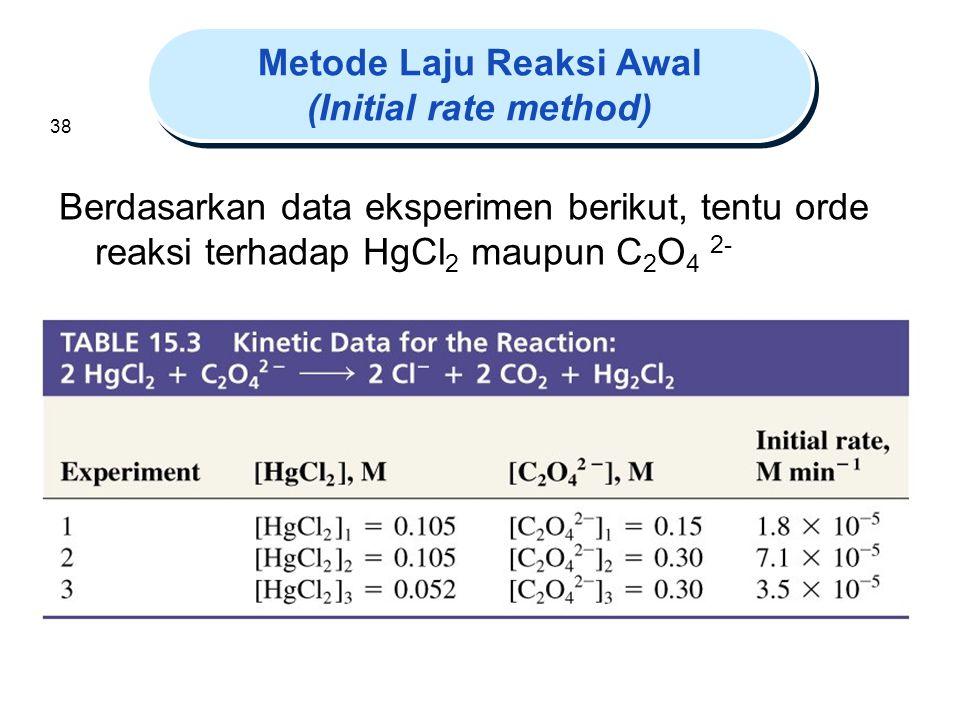 38 Metode Laju Reaksi Awal (Initial rate method) Metode Laju Reaksi Awal (Initial rate method) Berdasarkan data eksperimen berikut, tentu orde reaksi terhadap HgCl 2 maupun C 2 O 4 2-