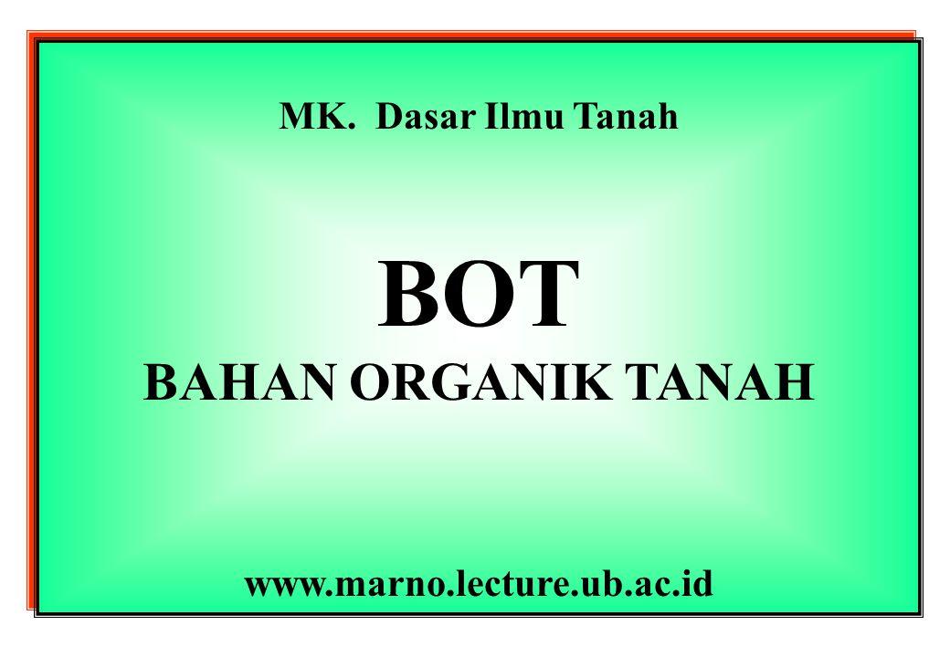 DINAMIKA BAHAN ORGANIK TANAH BOT AKTIF BOT LAMBAT BOT PASIF RESIDU ORGANIK Dekomposisi BOT Biomassa fauna dan mikroba Biomassa tanaman C- larut dan Hara- larut