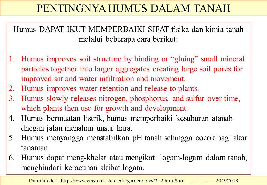 PENTINGNYA HUMUS DALAM TANAH Diunduh dari: http://www.cmg.colostate.edu/gardennotes/212.html#om …………… 20/3/2013 Humus DAPAT IKUT MEMPERBAIKI SIFAT fis