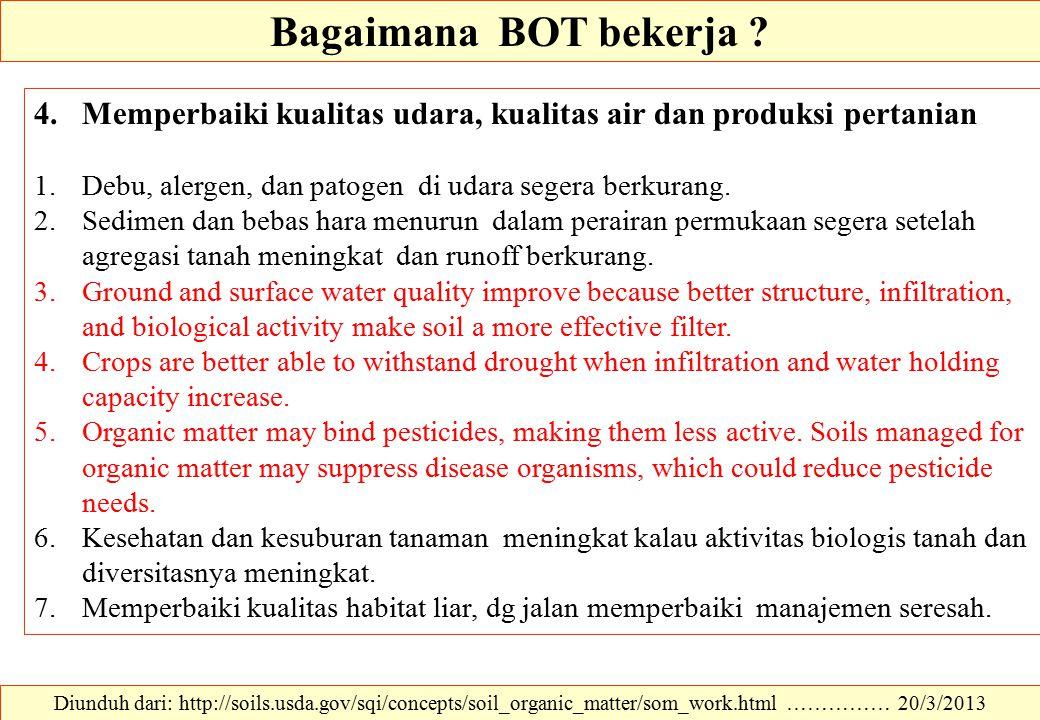 Bagaimana BOT bekerja ? Diunduh dari: http://soils.usda.gov/sqi/concepts/soil_organic_matter/som_work.html …………… 20/3/2013 4.Memperbaiki kualitas udar