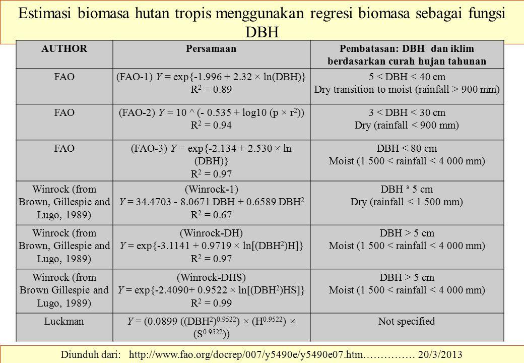Diunduh dari: http://www.fao.org/docrep/007/y5490e/y5490e07.htm…………… 20/3/2013 Estimasi biomasa hutan tropis menggunakan regresi biomasa sebagai fungs