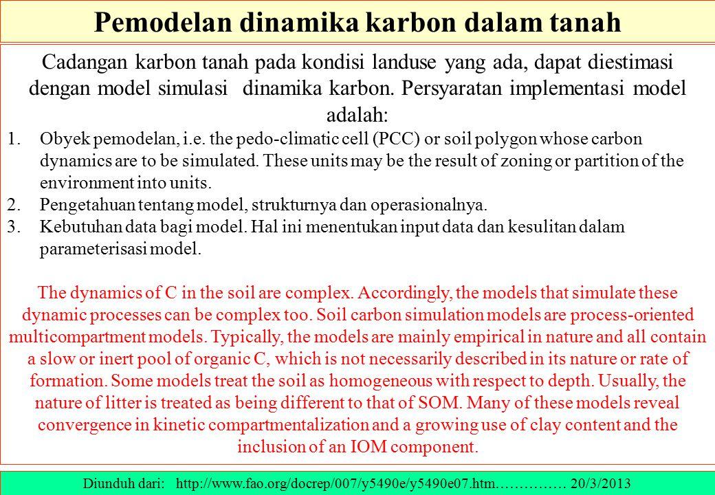 Cadangan karbon tanah pada kondisi landuse yang ada, dapat diestimasi dengan model simulasi dinamika karbon. Persyaratan implementasi model adalah: 1.