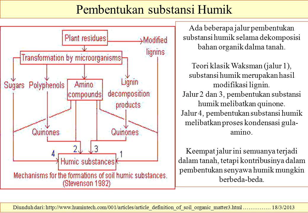 Pembentukan substansi Humik Diunduh dari: http://www.humintech.com/001/articles/article_definition_of_soil_organic_matter3.html …………… 18/3/2013 Ada be