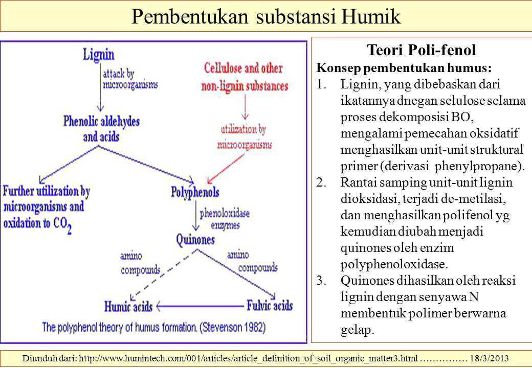 Pembentukan substansi Humik Diunduh dari: http://www.humintech.com/001/articles/article_definition_of_soil_organic_matter3.html …………… 18/3/2013 Teori