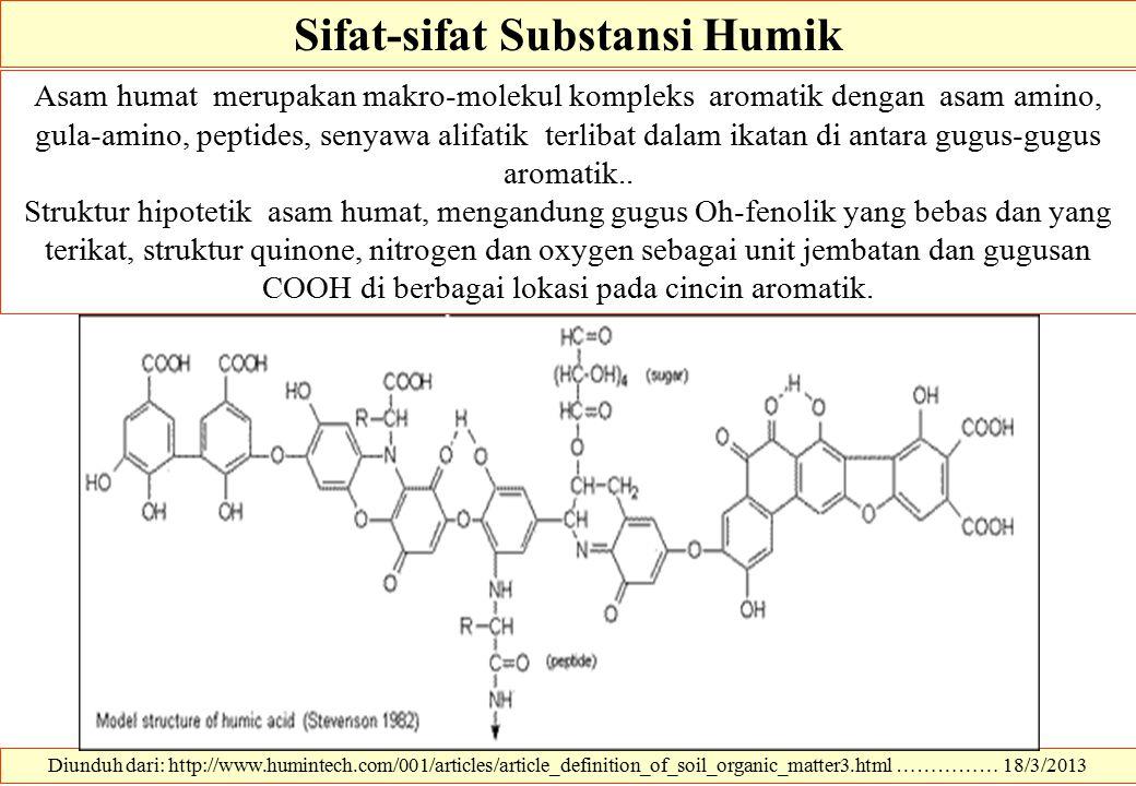 Sifat-sifat Substansi Humik Diunduh dari: http://www.humintech.com/001/articles/article_definition_of_soil_organic_matter3.html …………… 18/3/2013 Asam h