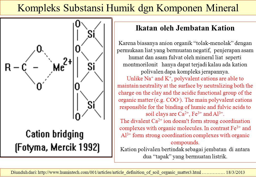 Diunduh dari: http://www.humintech.com/001/articles/article_definition_of_soil_organic_matter3.html …………… 18/3/2013 Kompleks Substansi Humik dgn Kompo