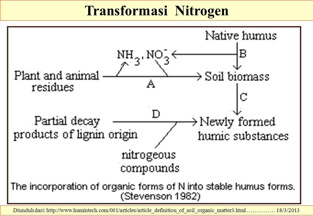 Diunduh dari: http://www.humintech.com/001/articles/article_definition_of_soil_organic_matter3.html …………… 18/3/2013 Transformasi Nitrogen