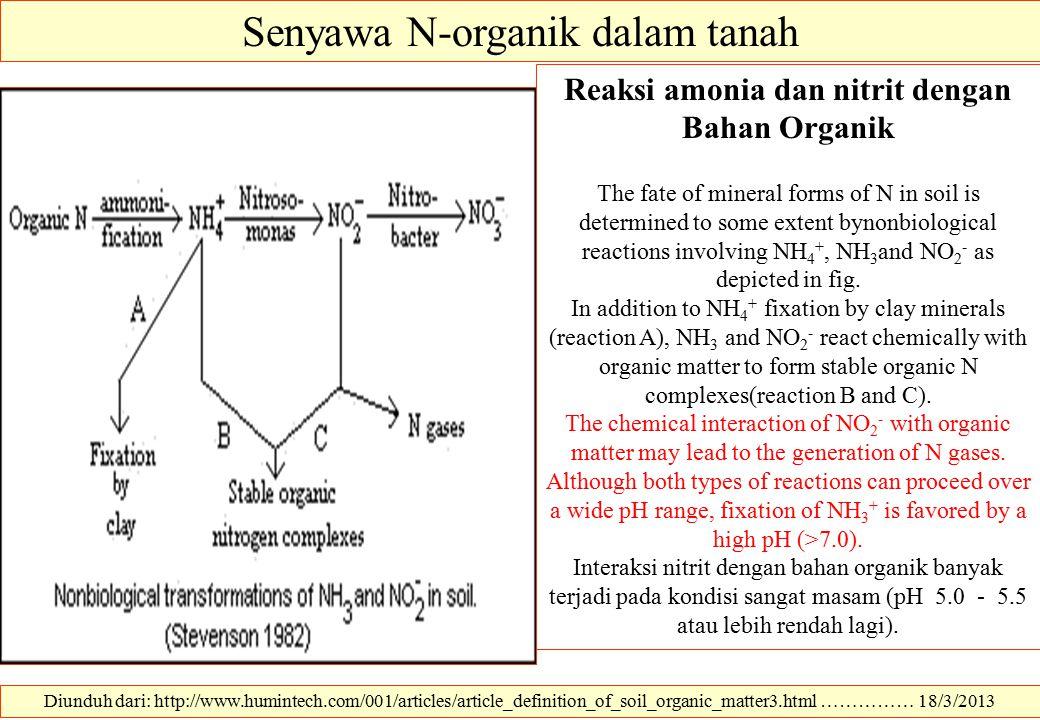 Diunduh dari: http://www.humintech.com/001/articles/article_definition_of_soil_organic_matter3.html …………… 18/3/2013 Senyawa N-organik dalam tanah Reak