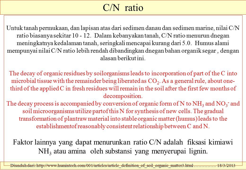 Diunduh dari: http://www.humintech.com/001/articles/article_definition_of_soil_organic_matter3.html …………… 18/3/2013 C/N ratio Untuk tanah permukaan, d