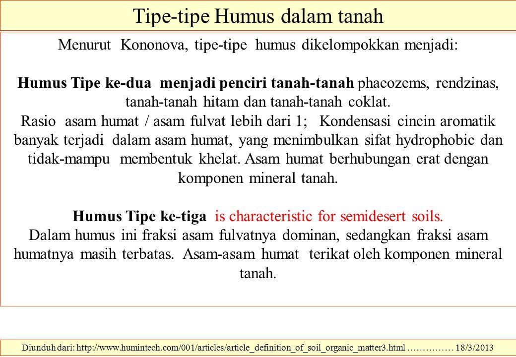 Diunduh dari: http://www.humintech.com/001/articles/article_definition_of_soil_organic_matter3.html …………… 18/3/2013 Tipe-tipe Humus dalam tanah Menuru