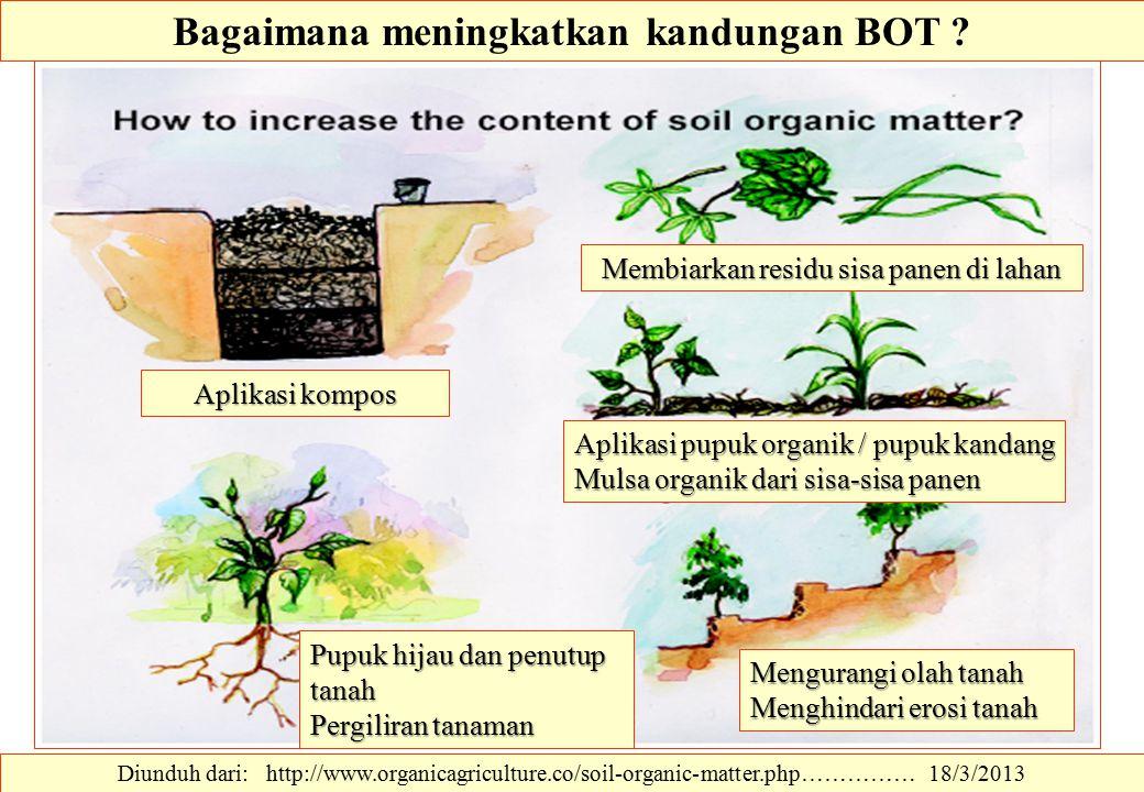Bagaimana meningkatkan kandungan BOT ? Diunduh dari: http://www.organicagriculture.co/soil-organic-matter.php…………… 18/3/2013 Aplikasi kompos Mengurang