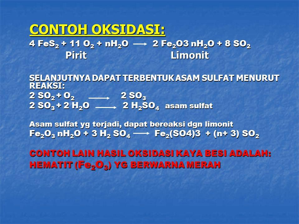 CONTOH OKSIDASI: CONTOH OKSIDASI: 4 FeS 2 + 11 O 2 + nH 2 O 2 Fe 2 O3 nH 2 O + 8 SO 2 Pirit Limonit Pirit Limonit SELANJUTNYA DAPAT TERBENTUK ASAM SUL
