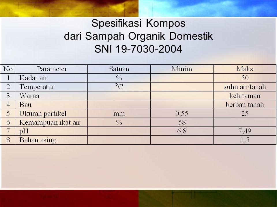 Spesifikasi Kompos dari Sampah Organik Domestik SNI 19-7030-2004