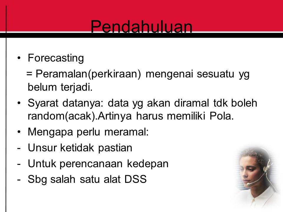 Pendahuluan Forecasting = Peramalan(perkiraan) mengenai sesuatu yg belum terjadi. Syarat datanya: data yg akan diramal tdk boleh random(acak).Artinya