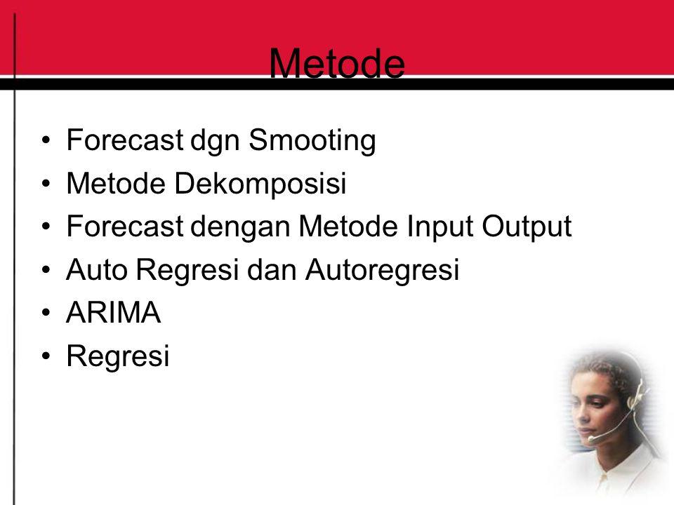 Metode Forecast dgn Smooting Metode Dekomposisi Forecast dengan Metode Input Output Auto Regresi dan Autoregresi ARIMA Regresi