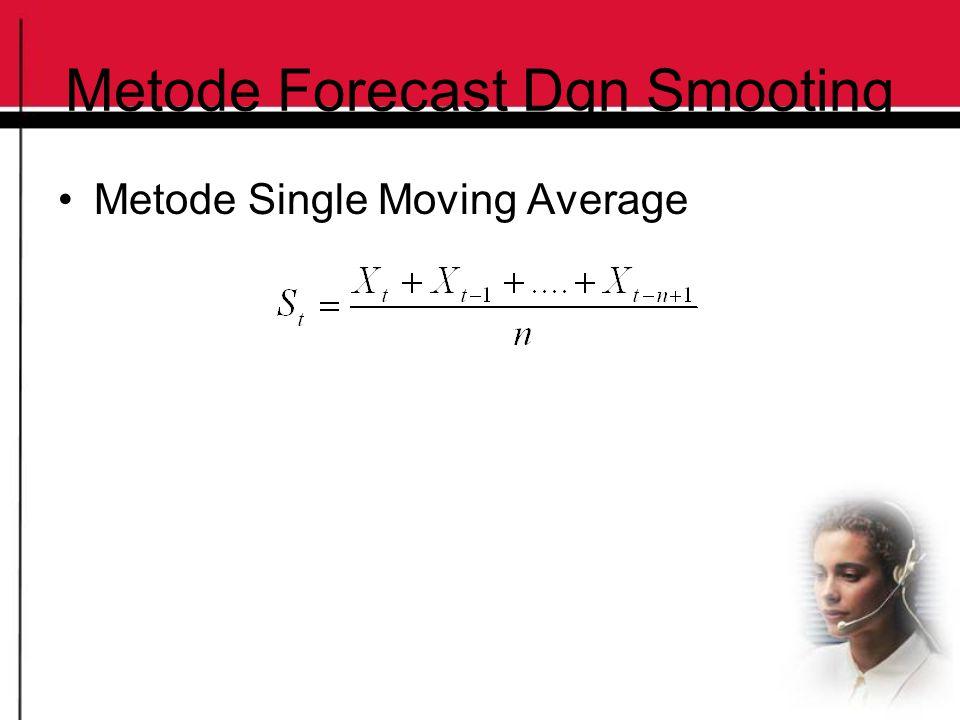 Metode Forecast Dgn Smooting Metode Single Moving Average