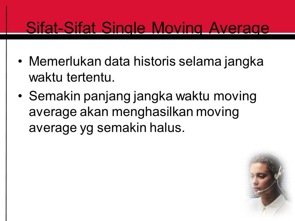 Sifat-Sifat Single Moving Average Memerlukan data historis selama jangka waktu tertentu. Semakin panjang jangka waktu moving average akan menghasilkan