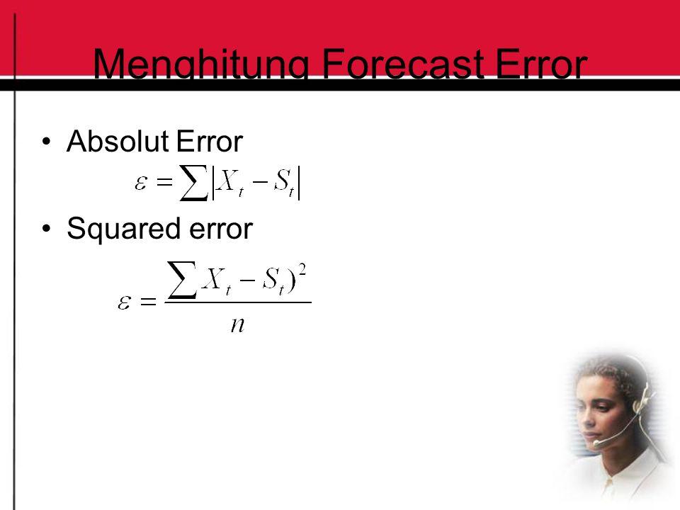NoBulanPermintaan Konsumen ForecastForecast Error Untuk 3 bulan MA 3 Bulan Moving Average 5 Bulan Moving Average ErrorError Mutla k Error kwadrat 1Januari20-- 2Feb21-- 3Maret19-- 4Apr1720--339 5Mei2219-339 6Jun2419.3319.84.67 21.8 7Jul182120.6-339 8Agu2121.3320-0.330.330.11 9Sep202120.411 10Okt2319.67213.33 11.01 11Nop2221.3321.200.67 0.45 Jumlah4.3419.0061.38 Rata2x0.542.387.67