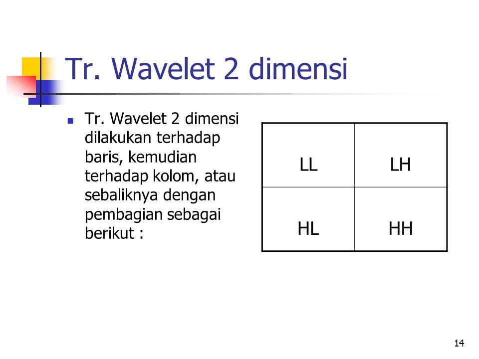 Tr. Wavelet 2 dimensi Tr. Wavelet 2 dimensi dilakukan terhadap baris, kemudian terhadap kolom, atau sebaliknya dengan pembagian sebagai berikut : LLLH