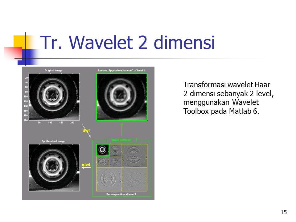 Tr. Wavelet 2 dimensi Transformasi wavelet Haar 2 dimensi sebanyak 2 level, menggunakan Wavelet Toolbox pada Matlab 6. 15