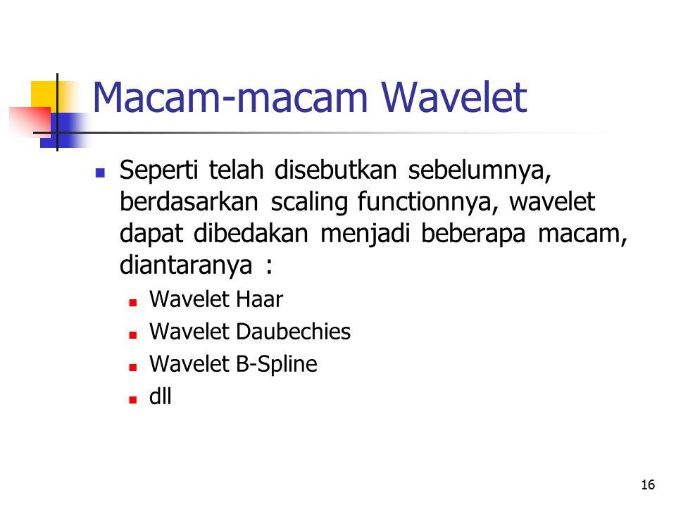 Macam-macam Wavelet Seperti telah disebutkan sebelumnya, berdasarkan scaling functionnya, wavelet dapat dibedakan menjadi beberapa macam, diantaranya