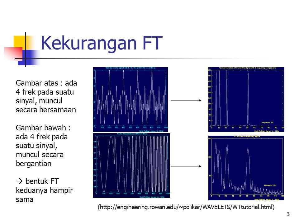 Kekurangan FT Jika transformasi Fourier hanya memberikan informasi tentang frekuensi suatu sinyal, maka transformasi wavelet memberikan informasi tentang kombinasi skala dan frekuensi.