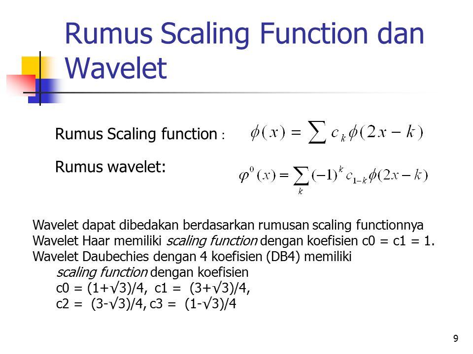 Rumus Scaling Function dan Wavelet Rumus Scaling function : Rumus wavelet: Wavelet dapat dibedakan berdasarkan rumusan scaling functionnya Wavelet Haa