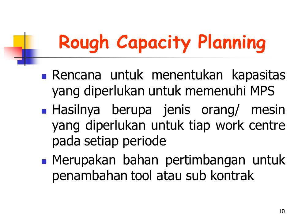 10 Rough Capacity Planning Rencana untuk menentukan kapasitas yang diperlukan untuk memenuhi MPS Hasilnya berupa jenis orang/ mesin yang diperlukan un