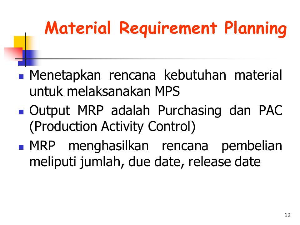 12 Material Requirement Planning Menetapkan rencana kebutuhan material untuk melaksanakan MPS Output MRP adalah Purchasing dan PAC (Production Activit