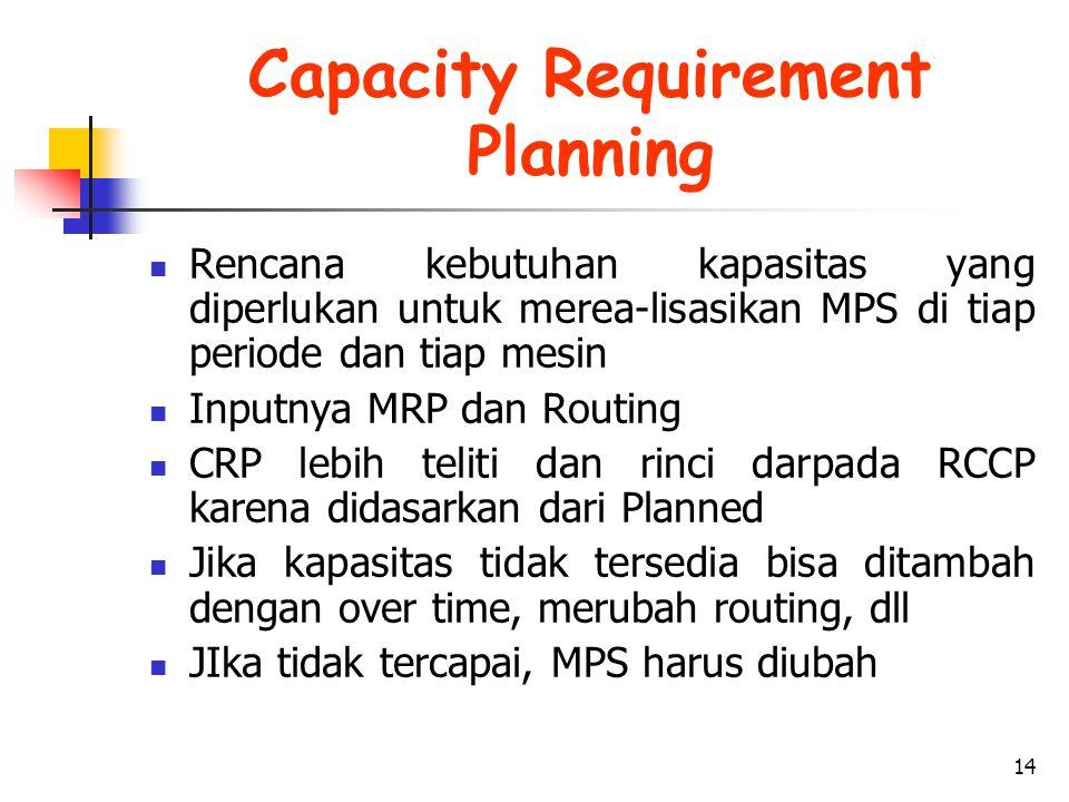 14 Capacity Requirement Planning Rencana kebutuhan kapasitas yang diperlukan untuk merea-lisasikan MPS di tiap periode dan tiap mesin Inputnya MRP dan