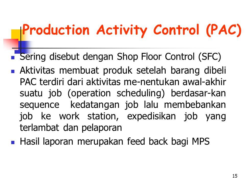 15 Production Activity Control (PAC) Sering disebut dengan Shop Floor Control (SFC) Aktivitas membuat produk setelah barang dibeli PAC terdiri dari ak