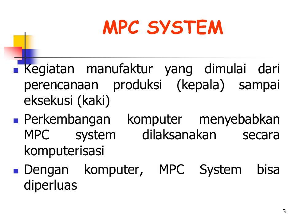 3 MPC SYSTEM Kegiatan manufaktur yang dimulai dari perencanaan produksi (kepala) sampai eksekusi (kaki) Perkembangan komputer menyebabkan MPC system d